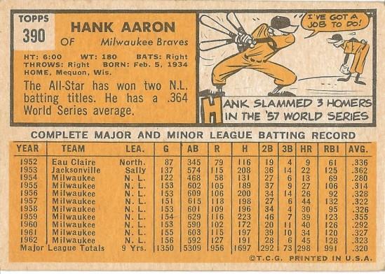 63 T Hank Aaron Back