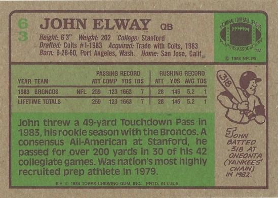 84 T John Elway Back